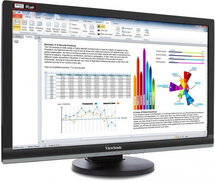 ViewSonic Zero Client SD-Z246