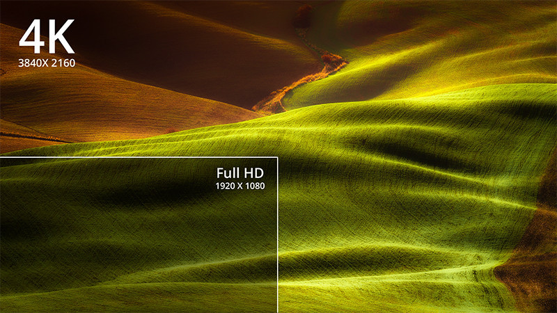 Ultimatives Anzeigeerlebnis mit 4K-Ultra-HD