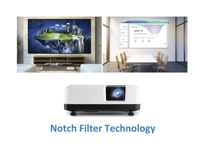 viewsonic notch filter