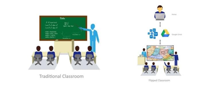 Flipped_classroom_vs._traditional_classroom