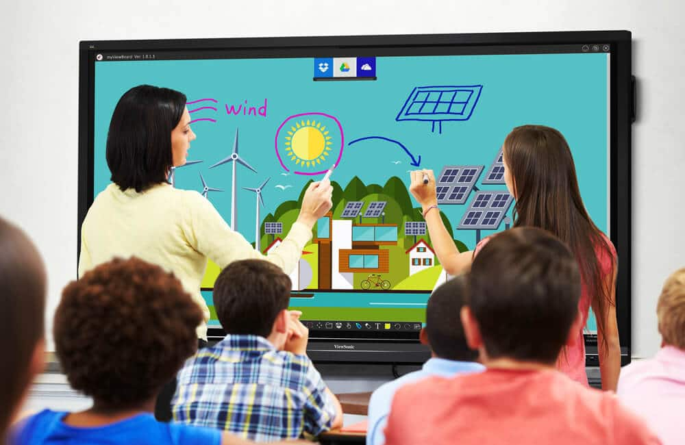 interactive whiteboard with touch capabilities