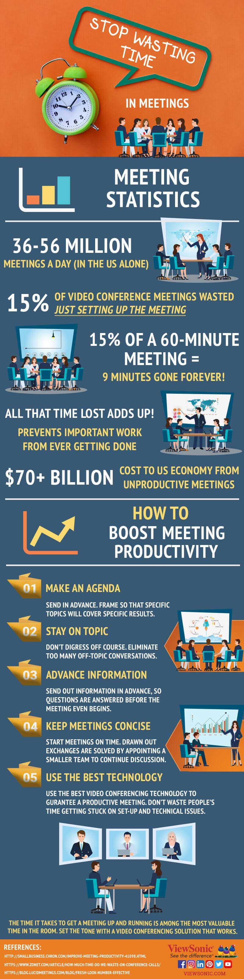 Wasting-Time-in-Meetings-What-To-Do