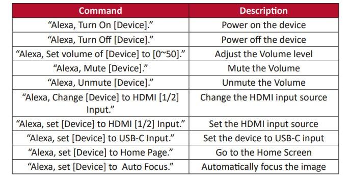 Alexa-Voice-Commands-for-Smart-Projectors
