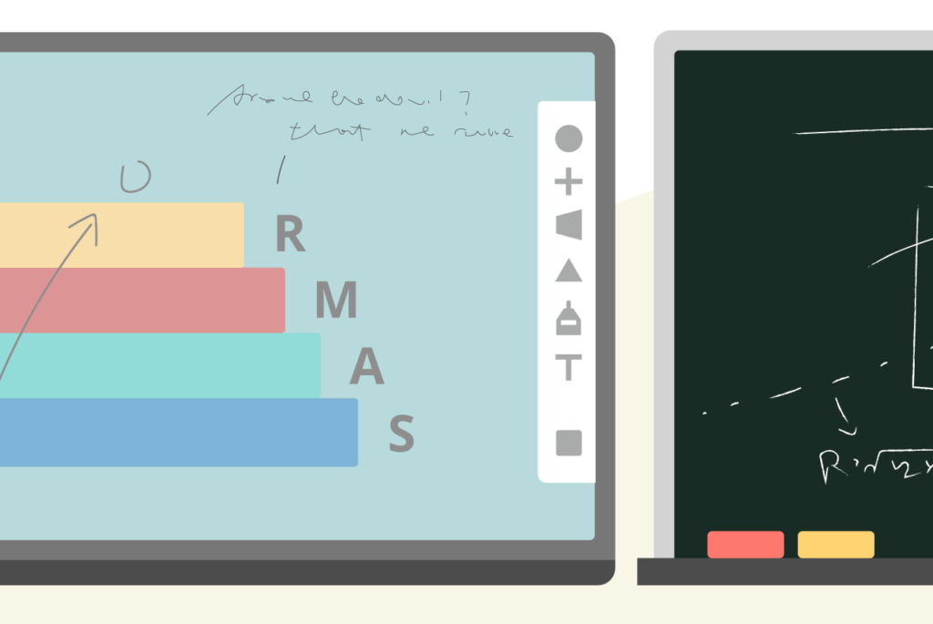 Interactive Whiteboards to the SAMR Model