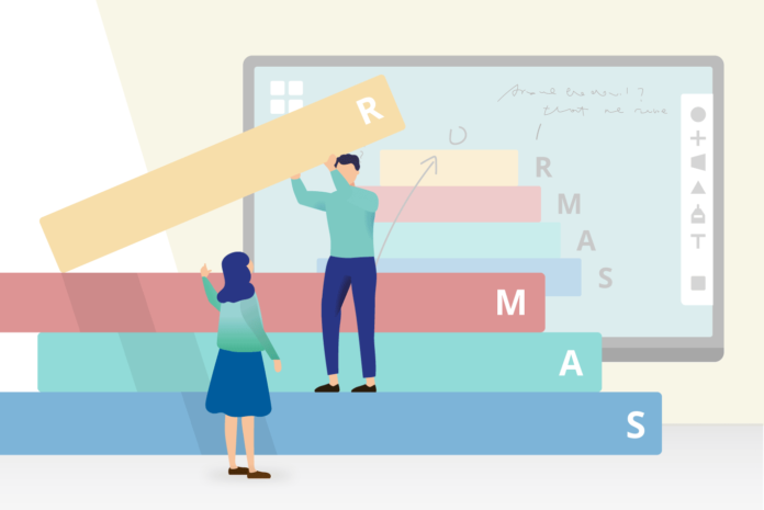 4 Ways to Apply Interactive Whiteboards to the SAMR Model