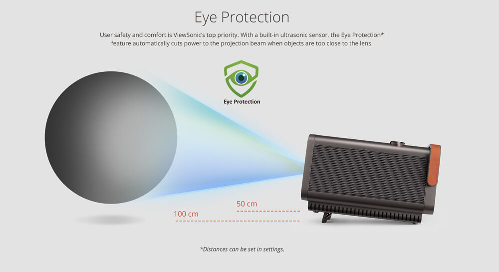 Smart_Projector_Eye_Protection
