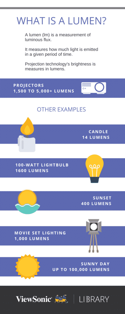 What is a lumen?