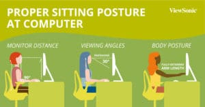 Home Office Ergonomics - Best Sitting Position