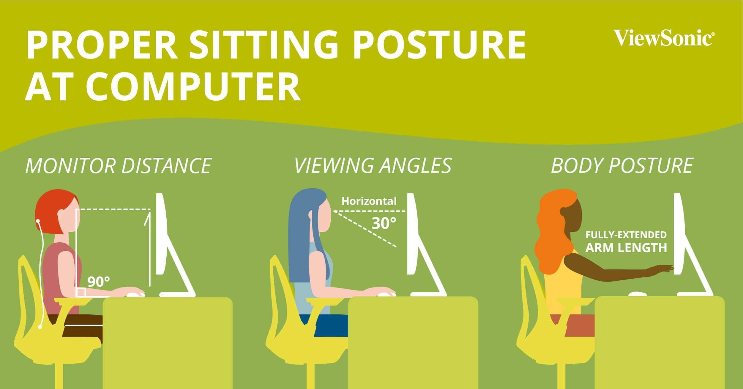 Home Office Ergonomics - Best Sitting Position