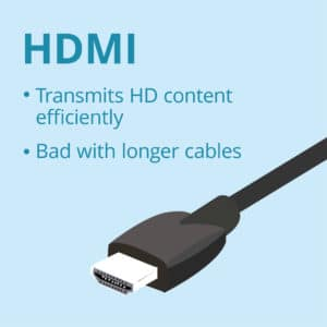 Monitor Ports and USB-C - A Comparison of Display Connections - HDMI