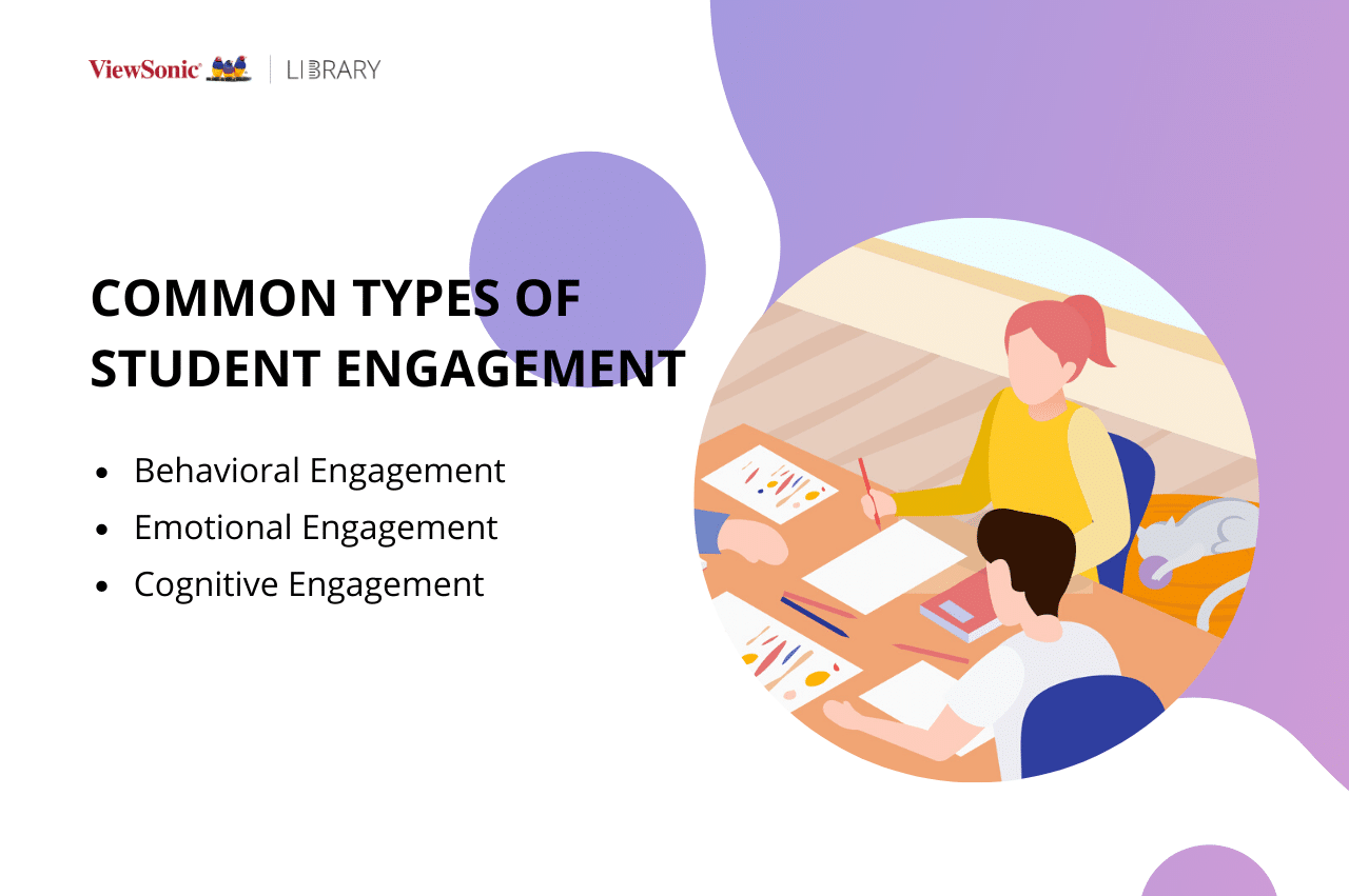 Student Engagement Types