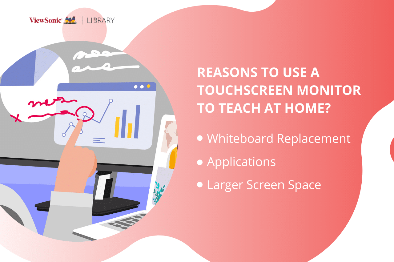 Touchscreen Monitors for Teaching from Home - Why Touchscreen Monitors?