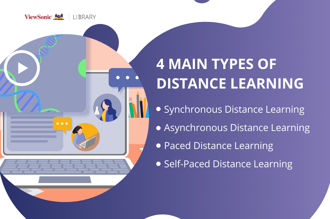 Defining Distance Learning