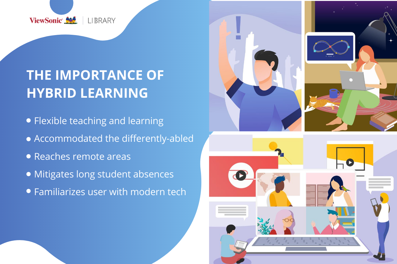 Why Is Hybrid Learning Important?