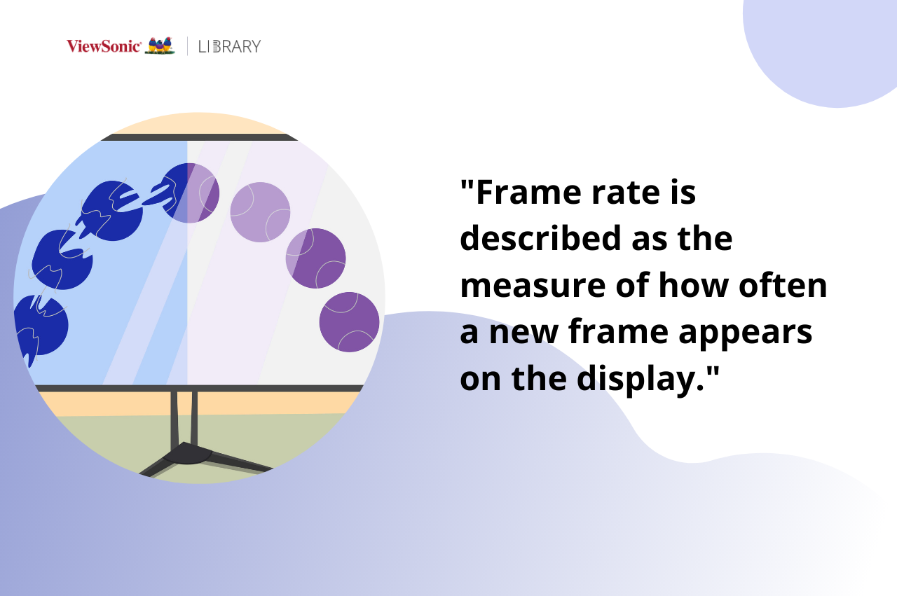 What is Frame rate?