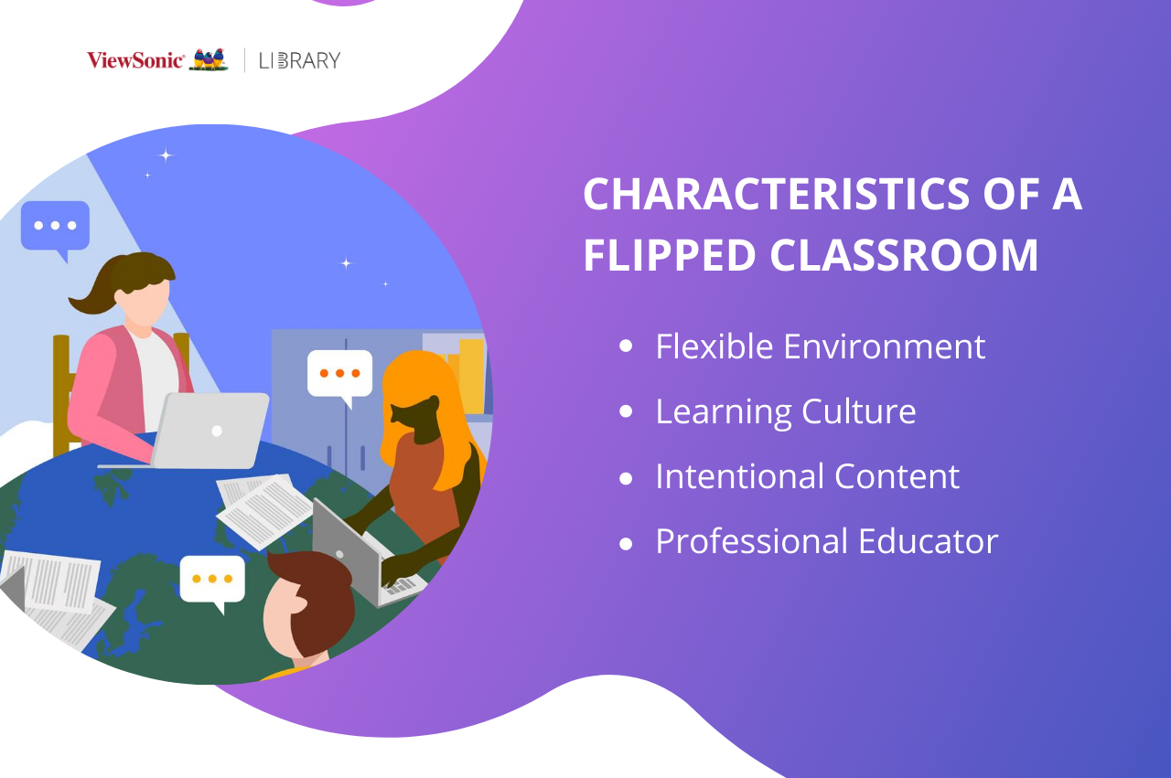 University Blended Learning - Flipped Classroom