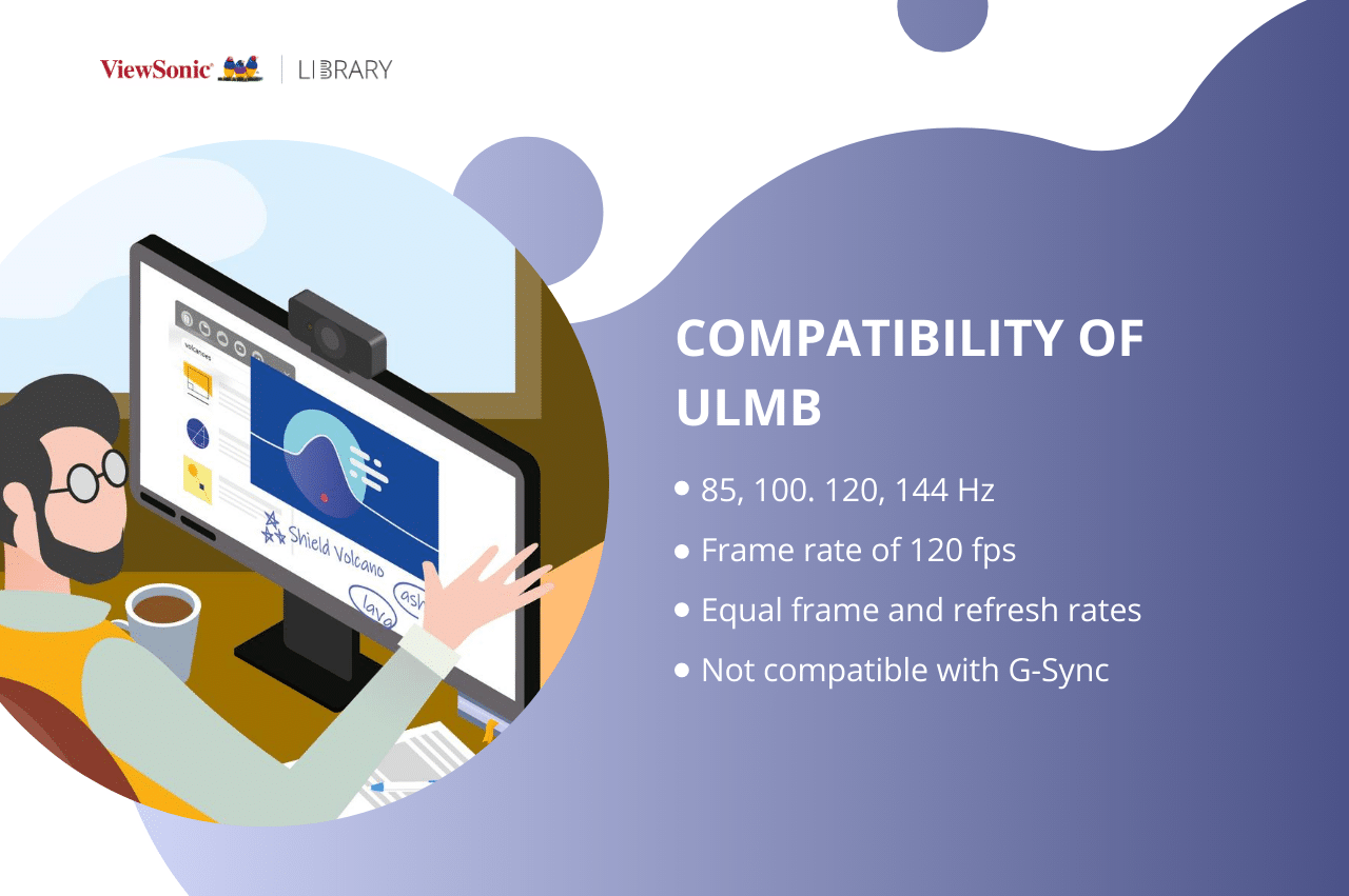 What is ULMB - What to use