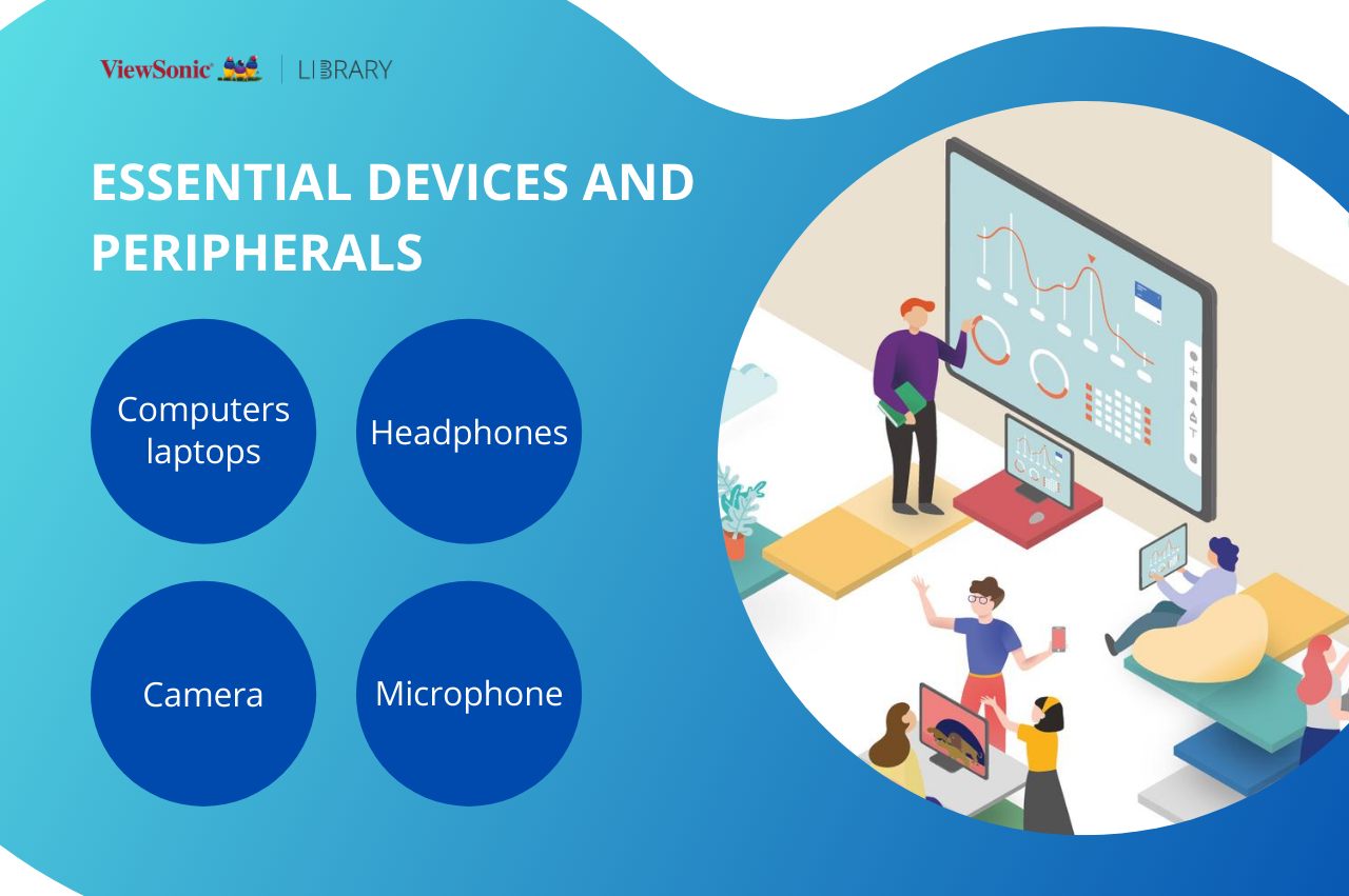 Essential Distance Learning Technology - Devices and peripherals