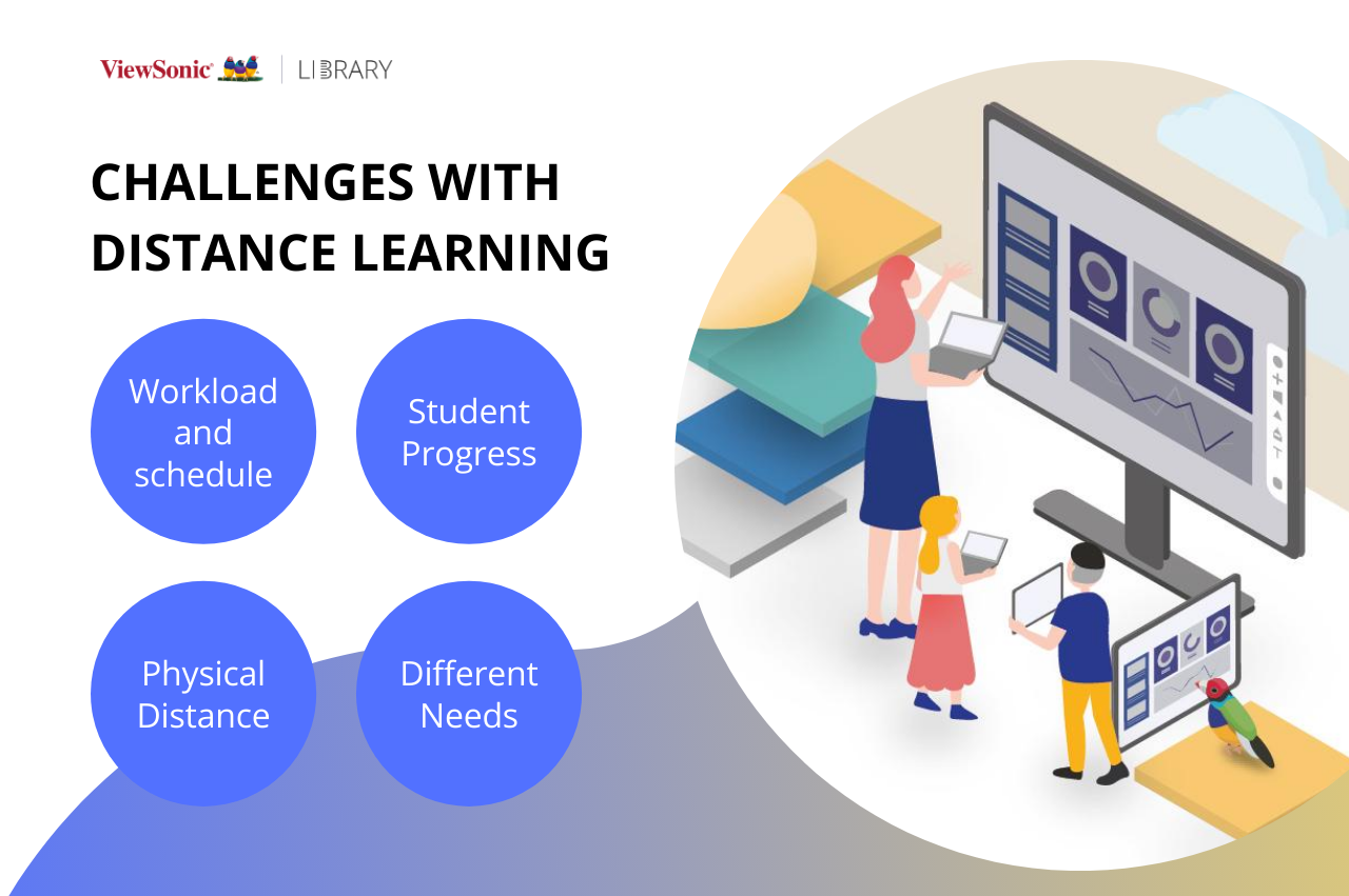 Maintaining student engagement - challenges