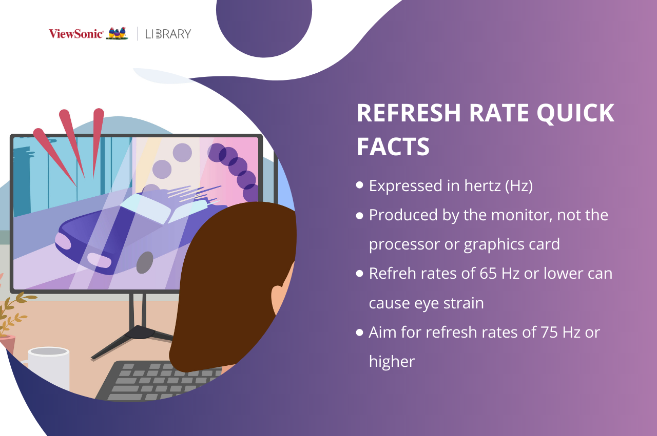What is refresh rate