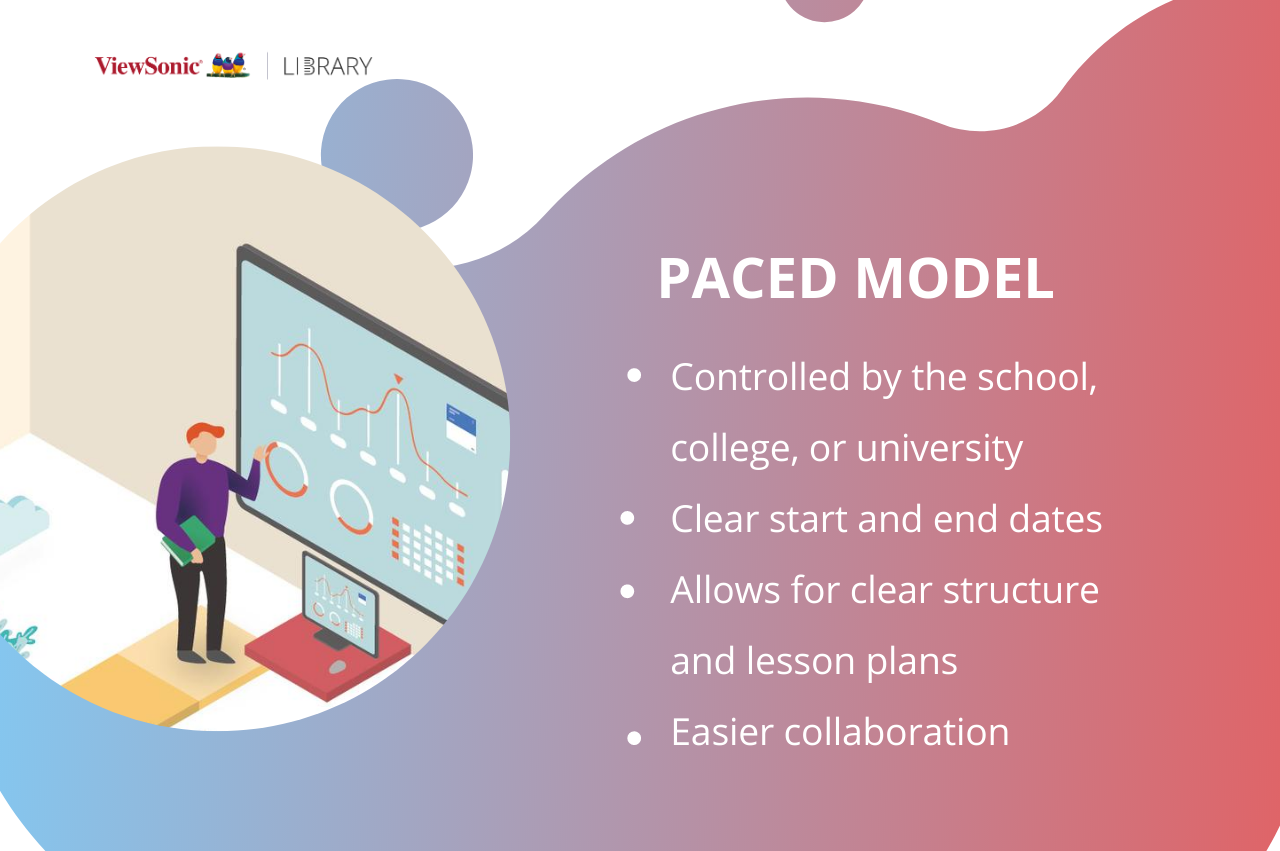 Understanding Distance Learning - Paced Model