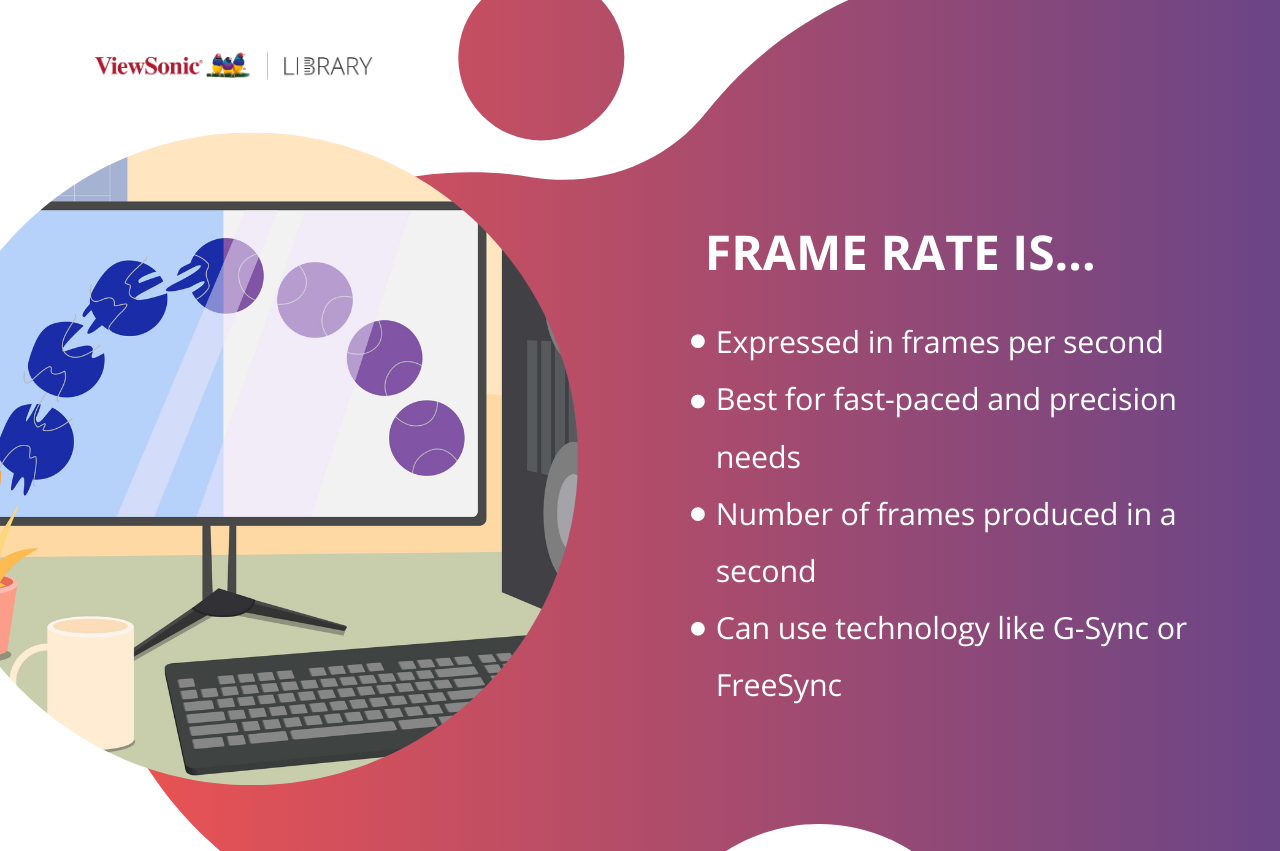 refresh rate vs frame rate what's the difference
