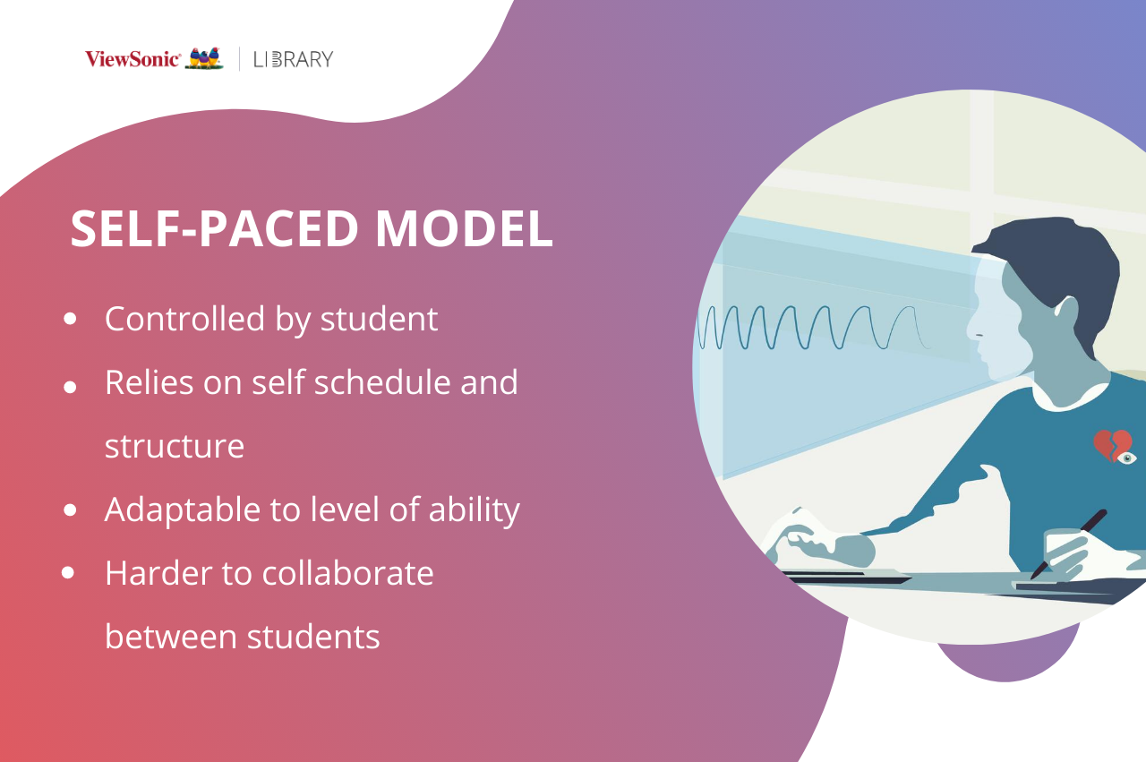 Understanding Distance Learning - Self-Paced Model
