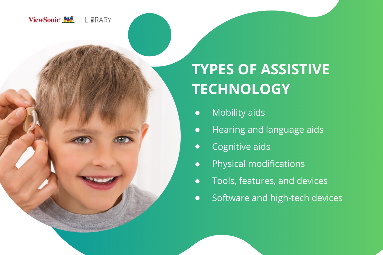 Assistive Tech - Types of Assistive Technology