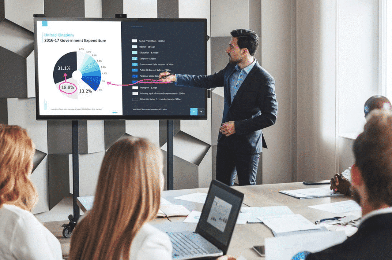 How to Choose a Presentation Display for Your Meeting Space - Viewboard meeting
