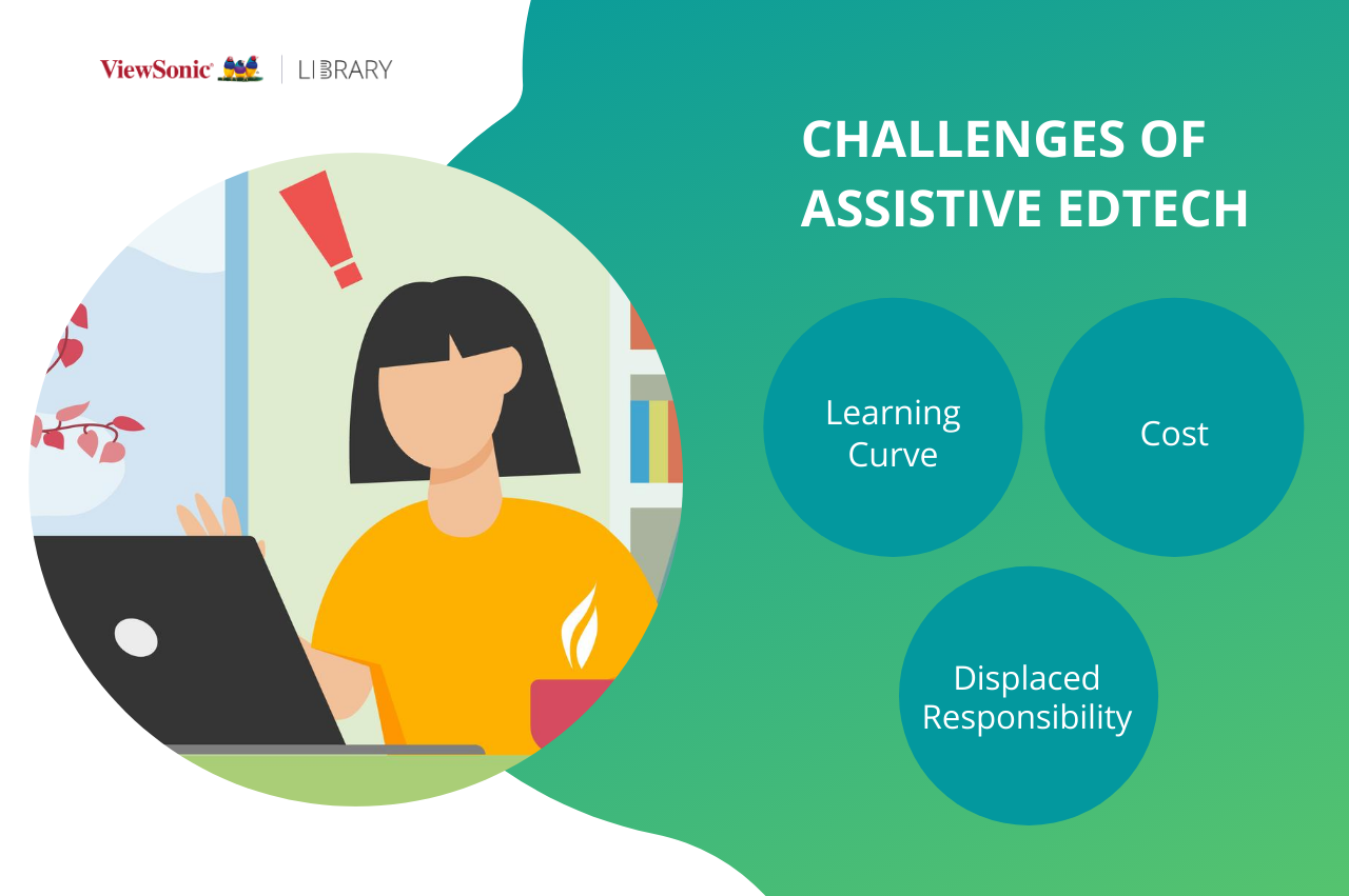 Assistive Tech - Challenges of Assistive EdTech