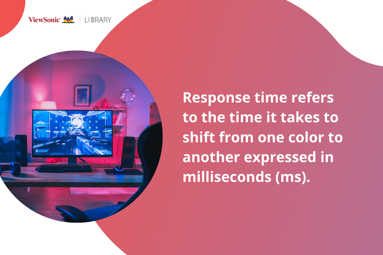 what is response time for monitors - what is response time