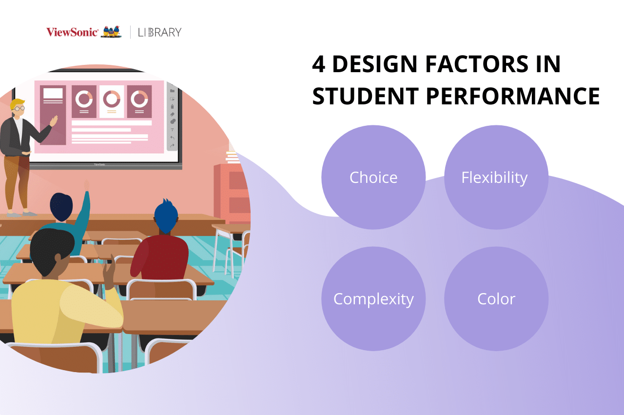 Wireless presentation displays for education, student performance