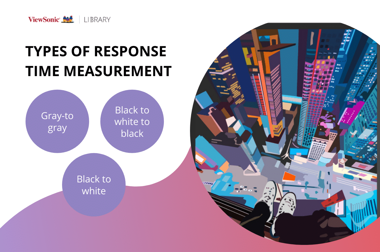 what is response time for monitors - types of response measurement