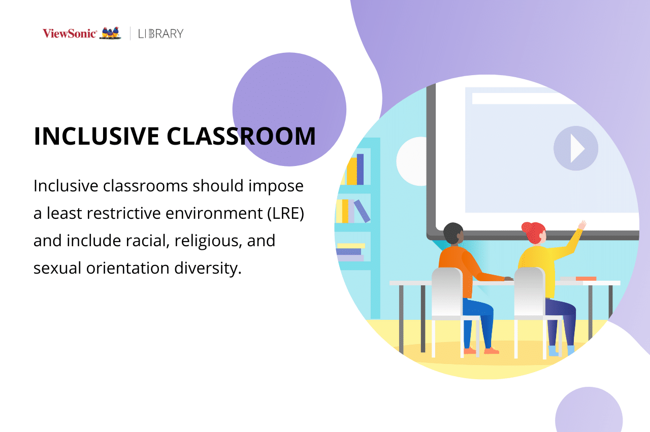 Wireless presentation displays for education, inclusive classrooms