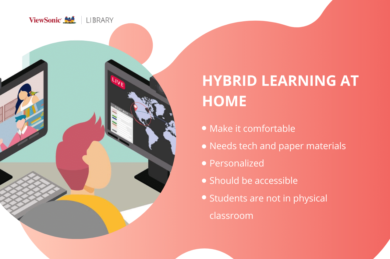 LB0188 - How to Set Up a Hybrid Learning Space hybrid learning at home