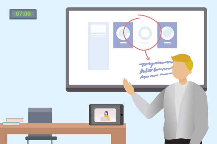 Wireless presentation displays for education and 4 helpful uses