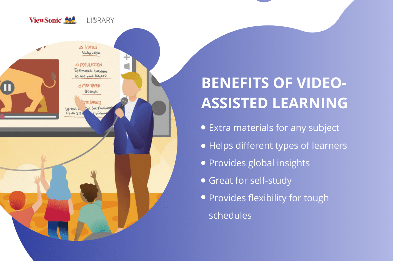 Video-assisted learning: using educational videos to teach - benefits