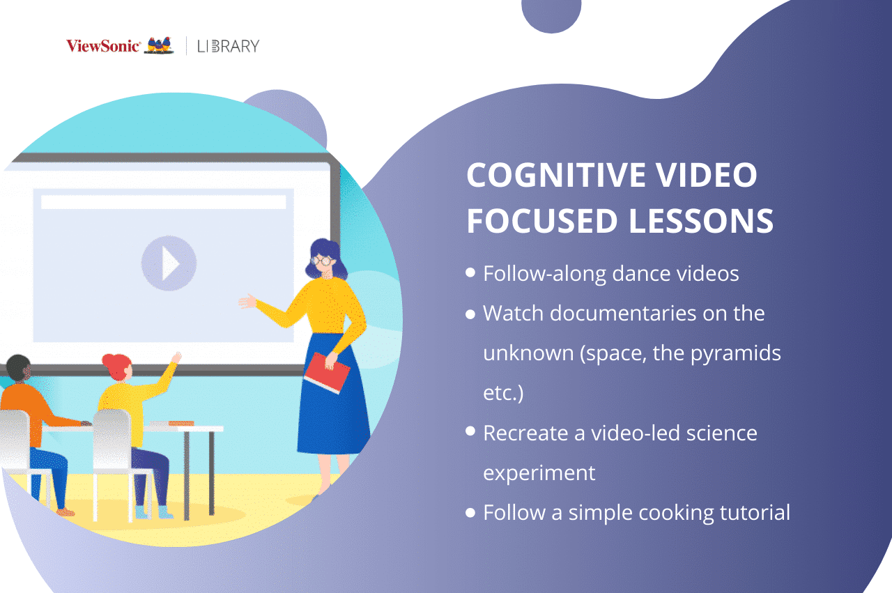 Video-assisted learning: using educational videos to teach - cognitive video