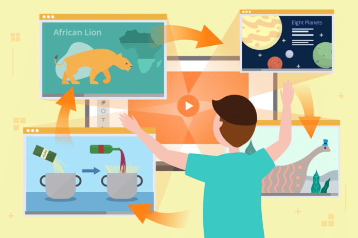 Video-assisted learning