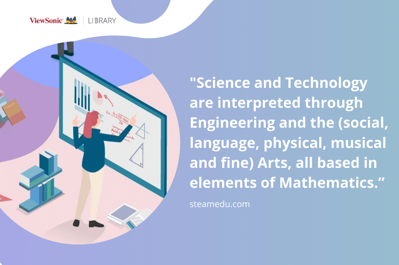 Steam Education - Science and Technology