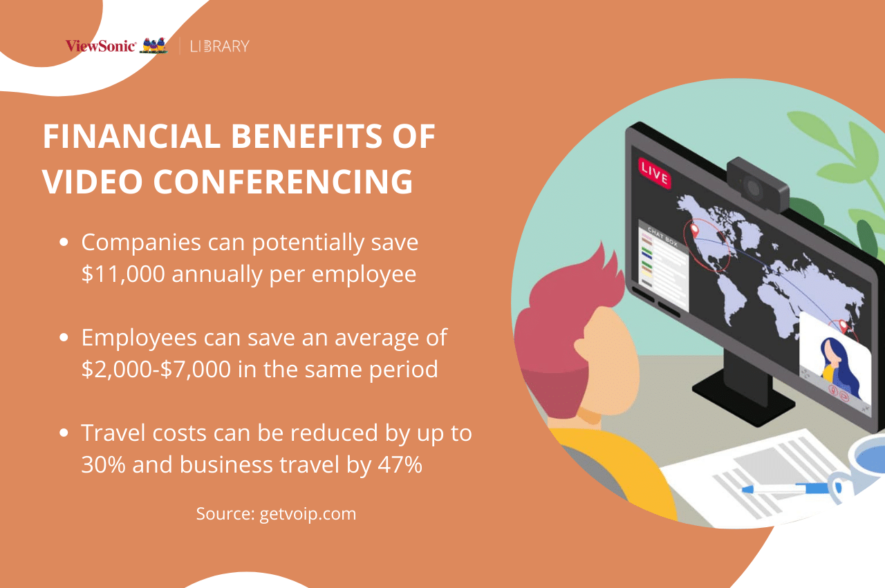 Financial benefits of video conferencing