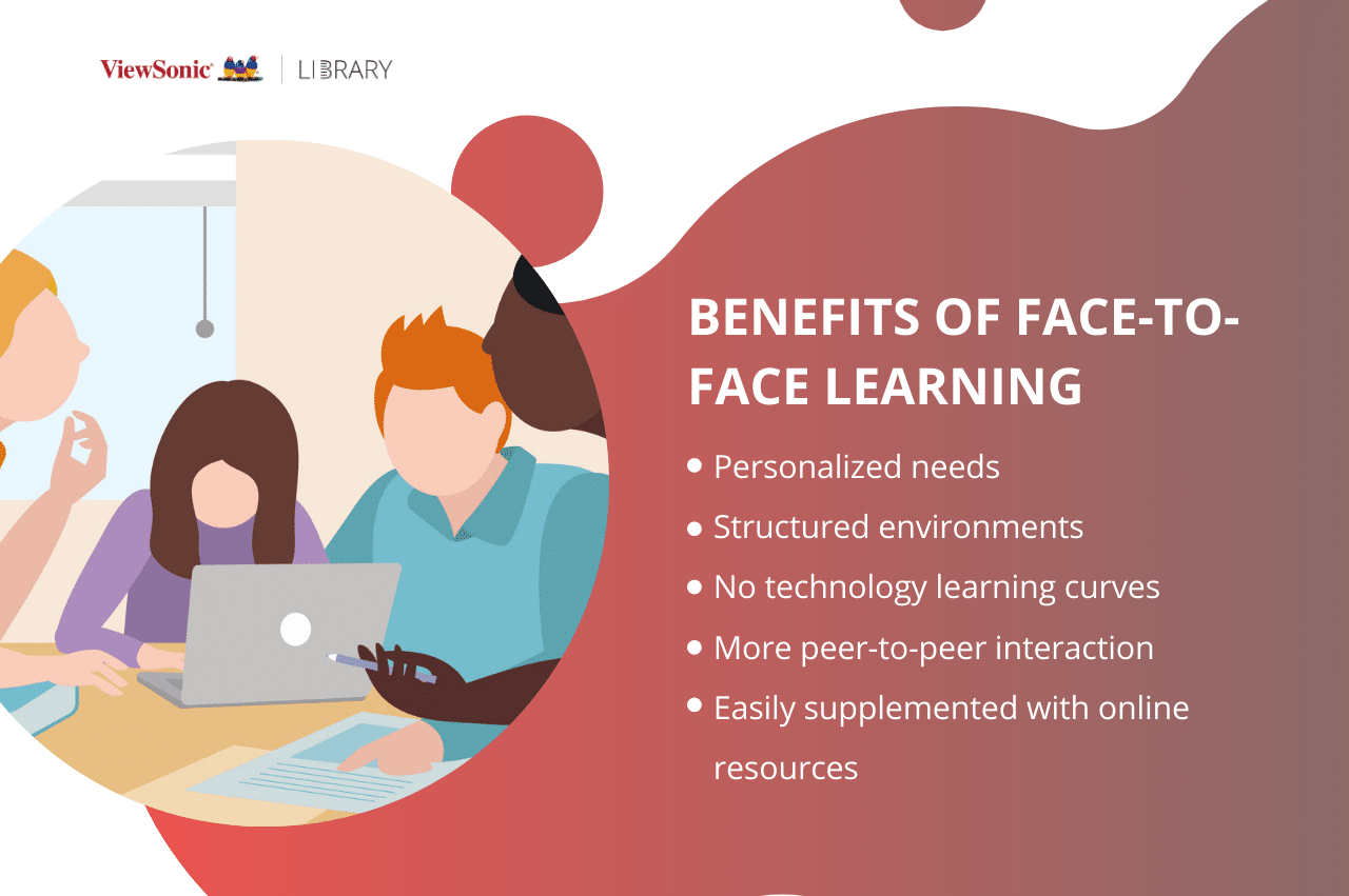 The Face-to-Face Model of Blended Learning Explained
