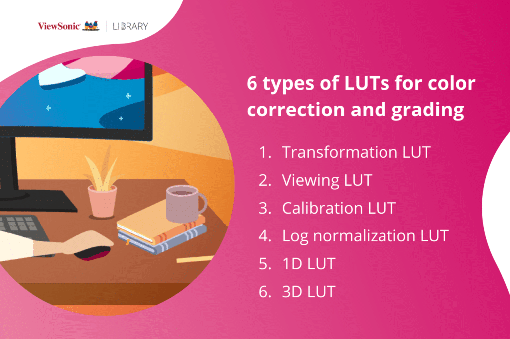 LUTs for color correction and color grading