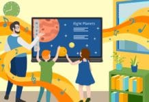 How to Choose an Interactive Whiteboard for Your Classroom