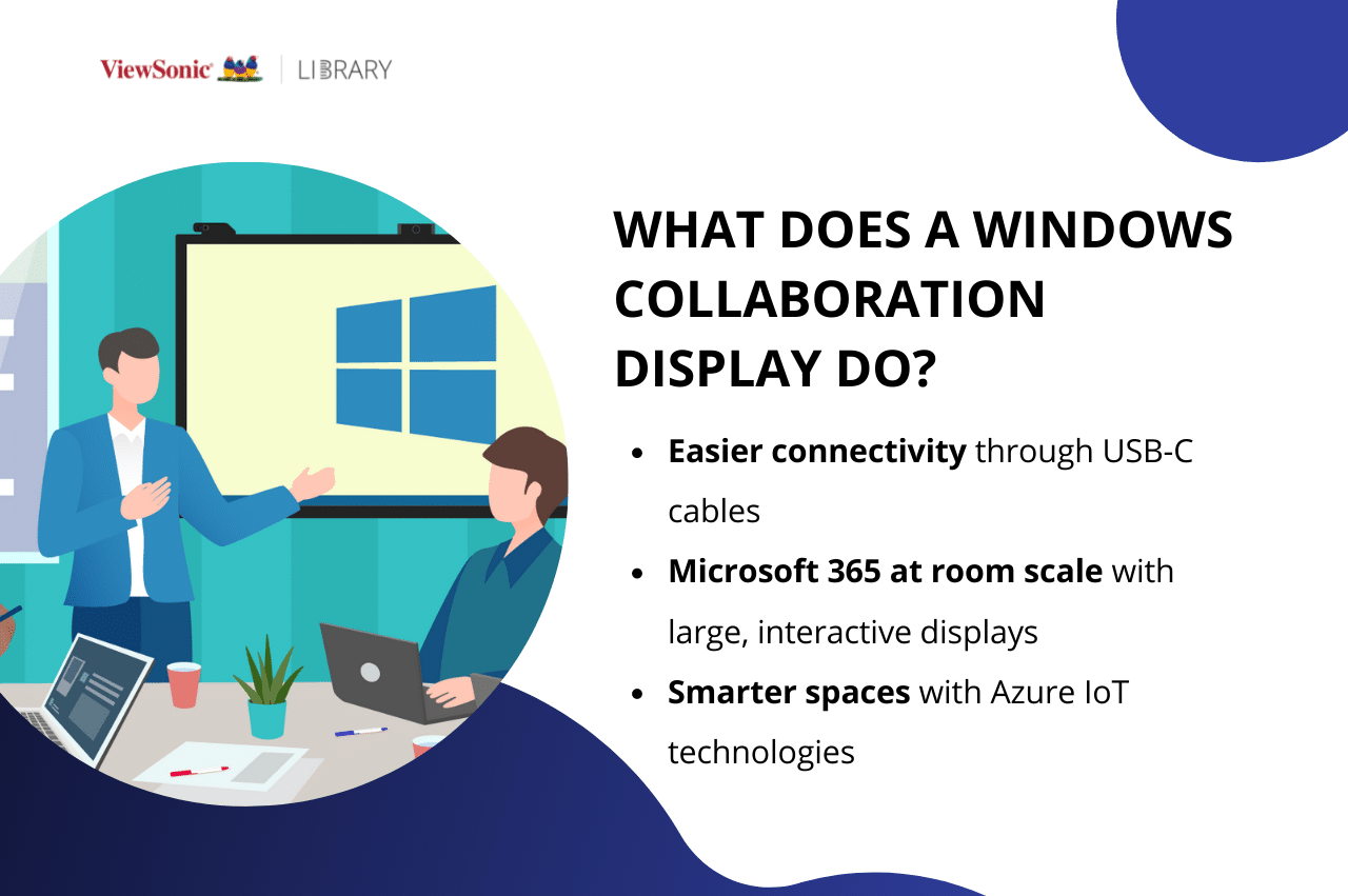 What does a Windows Collaboration Display do?