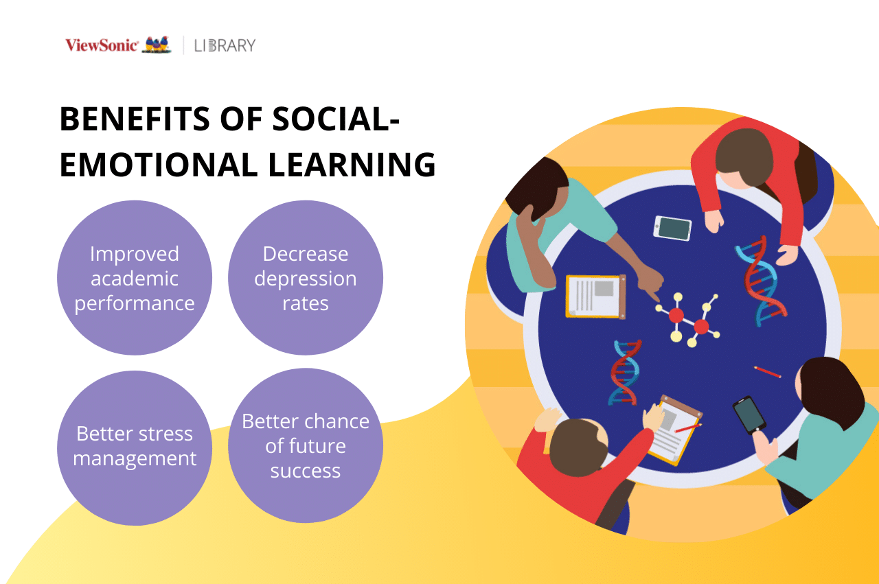 Benefits of social-emotional learning