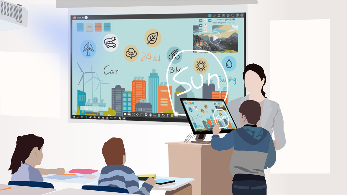 Interactive Classroom Displays - How Do I Decide Which to Buy?