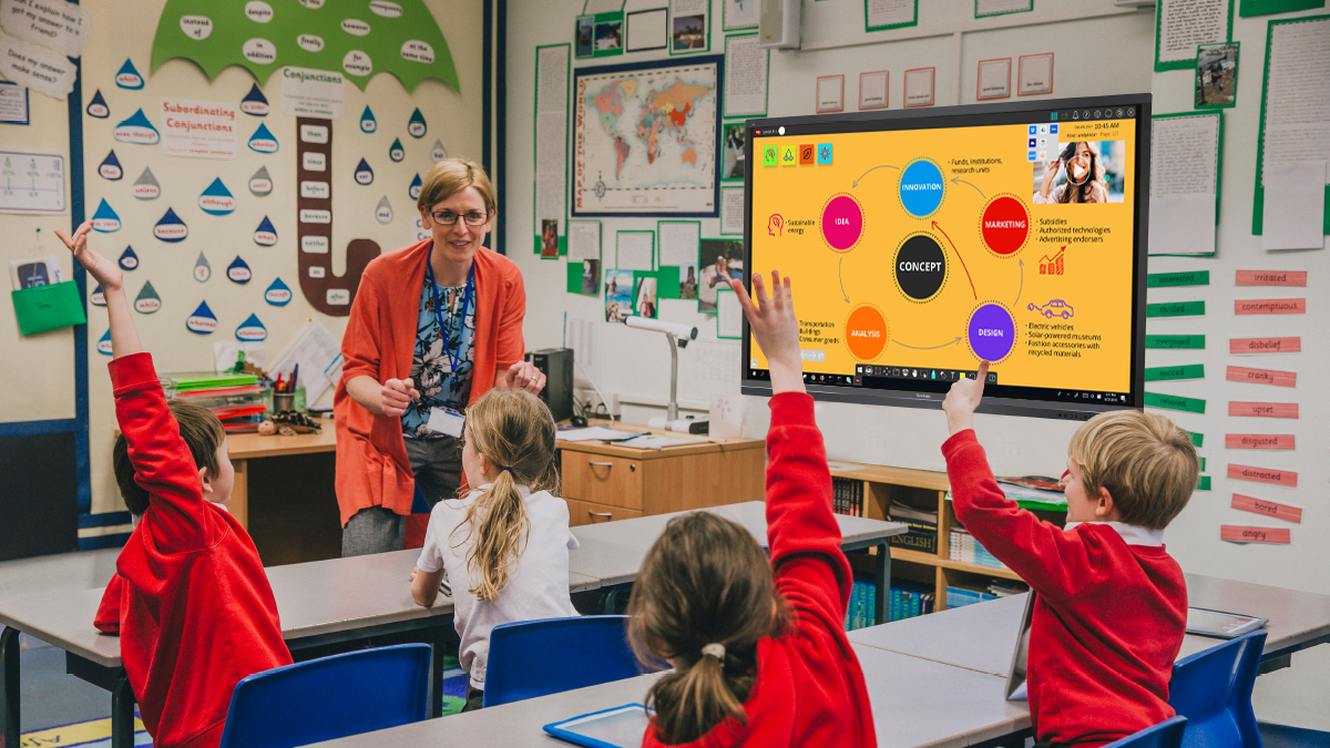 Touch-Based Education - The Benefits of Interactive Learning