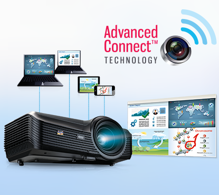 Advanced Connect™ Technology (ACT)