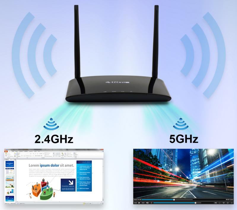Dual Band Wireless Support